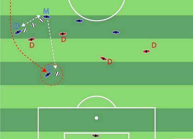Billede med titlen Forstå fodboldstrategi Trin 2