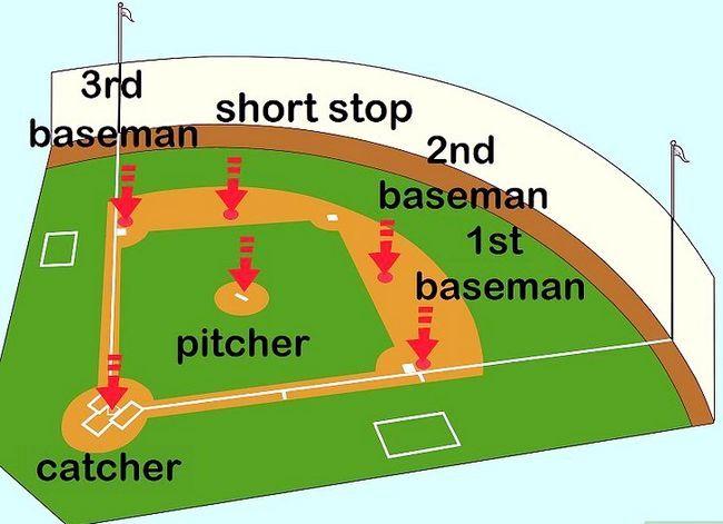 Billede med titlen Play Baseball Trin 3