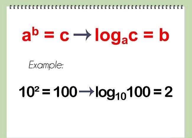 Sådan bruger du logaritmiske tabeller